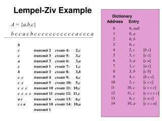 Lempel-Ziv Example