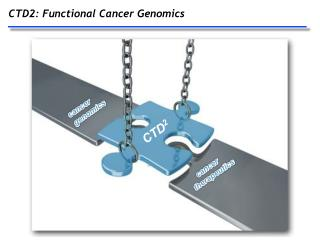 CTD2: Functional Cancer Genomics