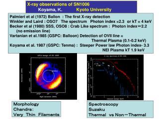 X-ray observations of SN1006 Koyama,  K . Kyoto University