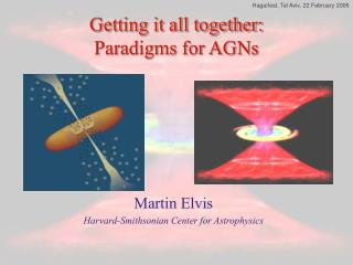Getting it all together: Paradigms for AGNs