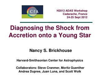 H2012 ADAS Workshop Cadarache, France   24-25 Sept 2012