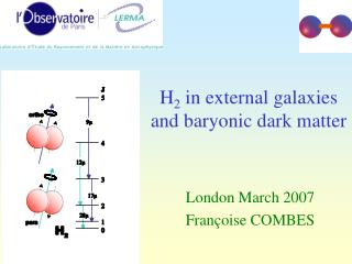 H 2  in external galaxies  and baryonic dark matter