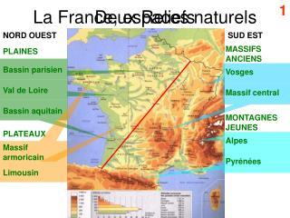La France, espaces naturels