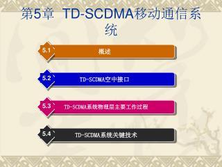 第 5 章   TD-SCDMA 移动通信系统