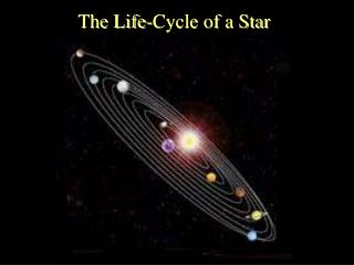 The Life-Cycle of a Star