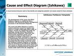 Cause and Effect Diagram Ishikawa