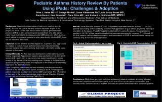 Pediatric Asthma History Review By Patients  Using  iPads : Challenges & Adoption