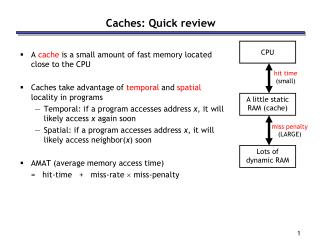 Caches: Quick review