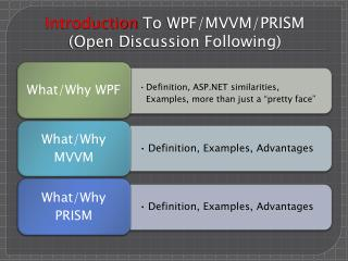 Introduction  To WPF/MVVM/PRISM (Open Discussion Following)