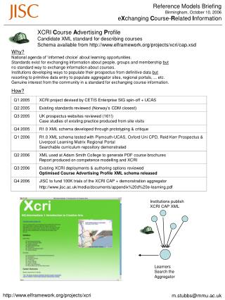 XCRI  C ourse  A dvertising  P rofile Candidate XML standard for describing courses