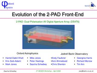 Evolution of the 2-PAD Front-End