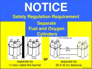 NOTICE Safety Regulation Requirement
