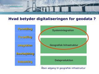 Hvad betyder digitaliseringen for geodata ?