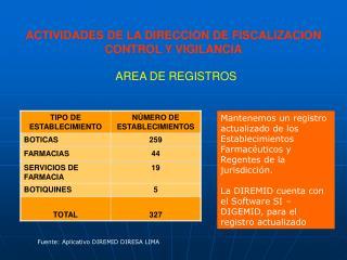 ACTIVIDADES DE LA DIRECCION DE FISCALIZACION CONTROL Y VIGILANCIA