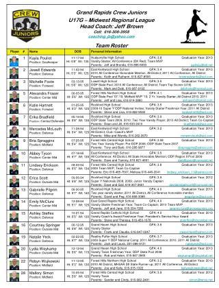U17 Team Profile