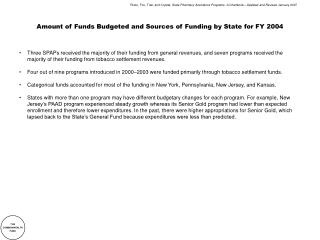 Amount of Funds Budgeted and Sources of Funding by State for FY 2004