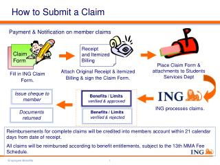 How to Submit a Claim