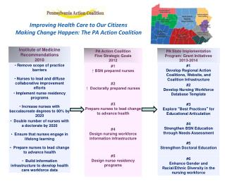 Improving Health Care to Our Citizens  Making Change Happen: The PA Action Coalition