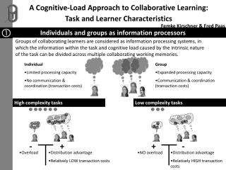A Cognitive-Load Approach to Collaborative Learning: Task and Learner Characteristics