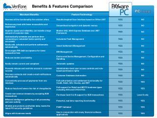 Benefits & Features Comparison