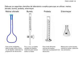 Bureta Para medir cantidades variables de líquidos. Usámolos para valorar ácidos ou bases