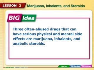 marijuana paranoia inhalants anabolic-androgenic steroids