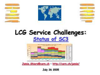 LCG Service Challenges: Status of SC3 Jamie.Shiers@cern.ch  –  cern.ch/jamie/ July 26 2005
