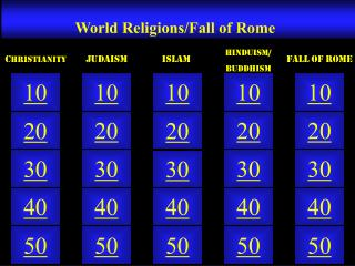 World Religions/Fall of Rome