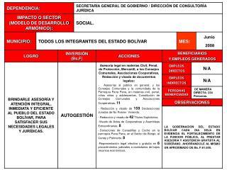 Sectores: El Rosario El Caney y Palmarito Parroquia Pana Pana .