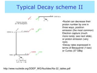 Typical Decay scheme II