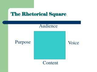 The Rhetorical Square