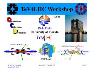 TeV4LHC Workshop