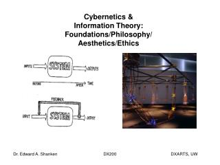 Cybernetics & Information Theory: Foundations/Philosophy/ Aesthetics/Ethics