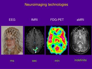Neuroimaging technologies