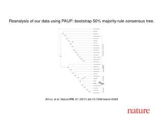 JN Liu et al. Nature 476 , E1 (2011) doi:10.1038/nature10268