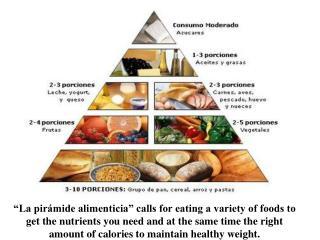 Grasas, aceites y dulces (Fats, Oils, & Sweets) Use moderadamente (use sparingly)