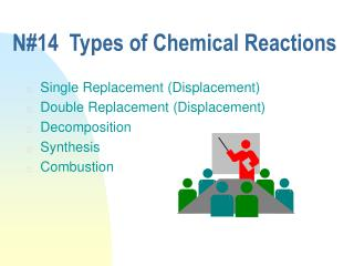 N#14  Types of Chemical Reactions