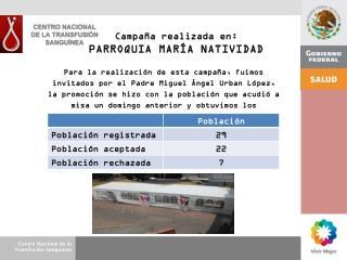 Campaña realizada en: PARROQUIA MARÍA NATIVIDAD