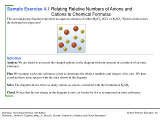 Sample Exercise 4.1 Relating Relative Numbers of Anions and Cations to Chemical Formulas