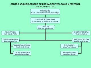 CENTRO ARQUIDIOCESANO DE FORMACIÓN TEOLÓGICA Y PASTORAL EQUIPO DIRECTIVO