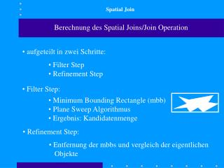 Berechnung des Spatial Joins/Join Operation