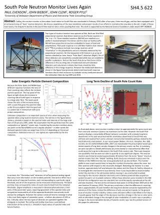South Pole Neutron Monitor Lives Again