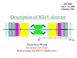 Description of BTeV detector