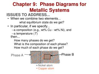 Chapter 9:  Phase Diagrams for Metallic Systems