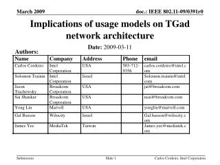 Implications of usage models on TGad network architecture
