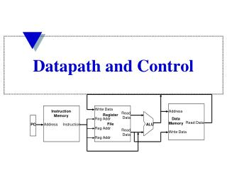 Datapath and Control
