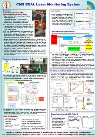 CMS ECAL Laser Monitoring System