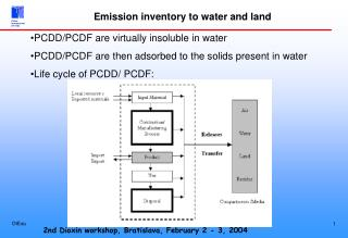 PCDD/PCDF are virtually insoluble in water