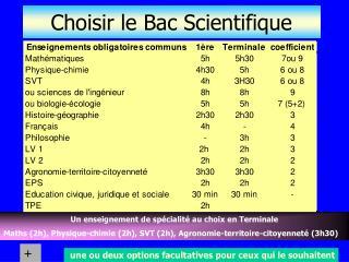 Choisir le Bac Scientifique