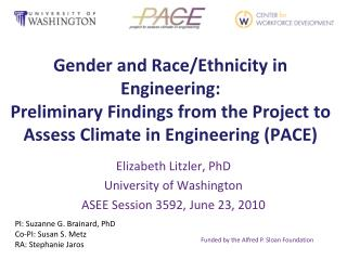 Elizabeth Litzler, PhD University of Washington ASEE Session 3592, June 23, 2010